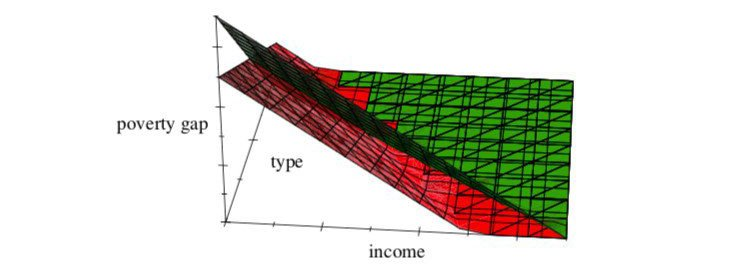 CSH_research_Inequalities_among_the_unequals.width-750.jpg